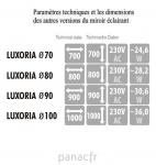 Luxoria